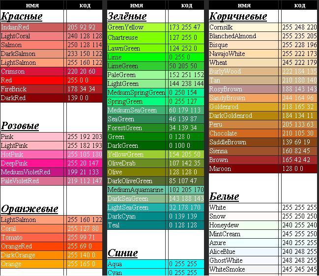 Как выбрать свой цвет